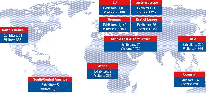 Attendants to EUROTIER 2016